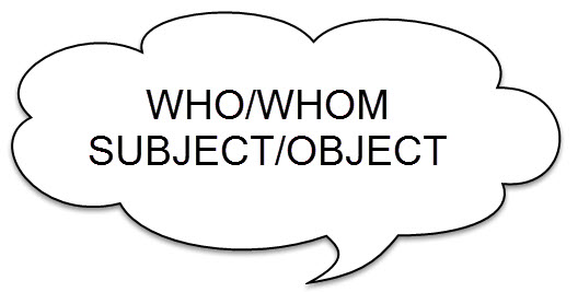 Remember Who/whom is subject/object