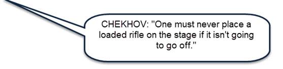 Anton Chekhov quote about Chekhov's Gun